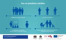 Līdz 28.jūnijam var pieteikties pieaugušo izglītības projektā